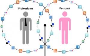 Finding Talent on Social Media